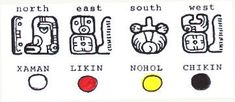 4 directions and colors; Mayan