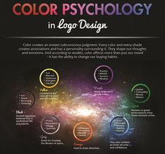 Infographic: Color Psychology In Logo Design - DesignTAXI.com