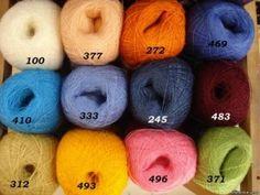Виды ниток для вязания