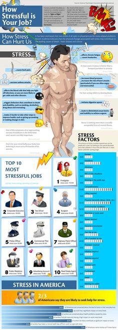 How Stressful is Your Job?
