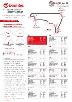 Infografía   Datos de frenada en el Hermanos Rodríguez curva a curva de la mano de Brembo  #F1 #MexicoGP