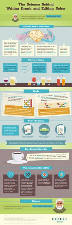 """A new infographic takes a scientific look at the writer's old chestnut, even if it should be """"write tipsy, edit with coffee."""""""