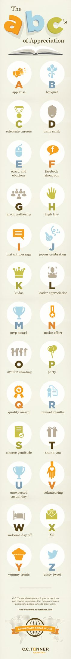 #infographic : The ABCs of Employee Appreciation