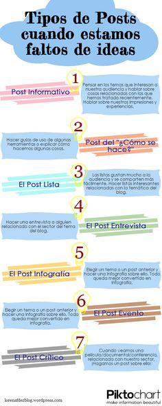 #Post que podemos hacer cuando faltan las ideas