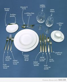 What all those forks are for in your place setting