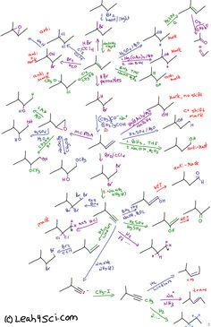 Organic Chemistry Reaction Map Diagram - Molecule sequence for reactions involving alkenes, alkyenes, epoxides, radicals, grignards and more. for studying later. Organic Chemistry Mechanisms, Organic Chemistry Reactions, Chemistry Notes, Chemistry Lessons, Teaching Chemistry, Chemistry Experiments, Science Chemistry, Forensic Science, Life Science