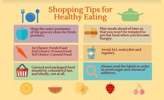 Healthy Eating Ideas | Resolve to start eating healthy today – you are worth it!
