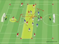 Football Coaching Drills, Soccer Drills, Soccer Games, Messi Gif, Football Program, Abs Workout For Women, Games Today, Soccer Training, Fit Women