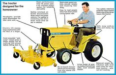 Design information and plans for solar, electric, and efficient vehicles. Yard Tractors, Small Tractors, Tractor Mower, Compact Tractors, Antique Tractors, Vintage Tractors, Lawn Equipment, Outdoor Power Equipment, Garden Tractor Attachments
