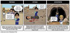 oedipus as a tragic hero essay