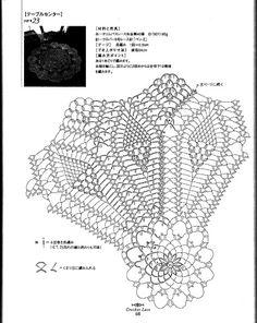 菠萝花台布7 - 路过的精灵10 - Picasa Web Albums