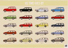 Wagons ho! Volvo wagon (estate) history.