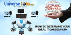 How to Determine Your Ideal IT Career Path? Any Job, Looking For A Job, Career Path, Marketing Jobs, Focus On Yourself, How To Stay Motivated, Job Search, Cards Against Humanity, Technology