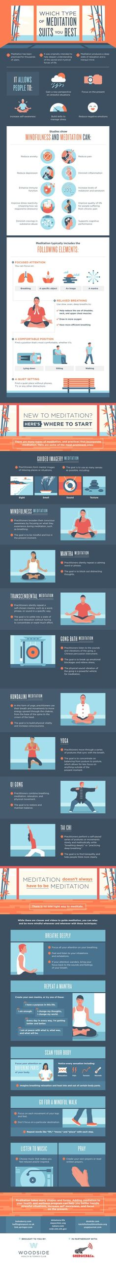 15 Types of Meditation - Many of these meditation practices are suitable for use in your every day life - you'll discover that not all meditation requires you to be still, in silence or sitting cross legged!