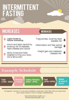 Starvation Mode Myth: Critics of low-carb diets claim that you need insulin to grow muscles; however, in a well-designed low-carb, high-fat diet there is less protein oxidation and double the amount of fat oxidation, which leaves your muscles in place while all you burn is fat!  This is also why carb loading or carb days are not necessary.  Your body and your muscles are no longer using glucose for fuel.  You don't need to replenish your carb store because you aren'...
