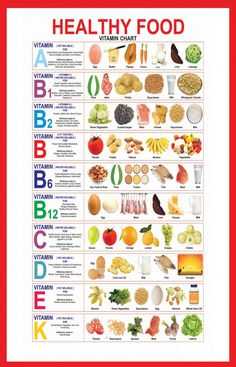 Nutrition plans for truly better meal plans, note note 4022422872 - Suitable healthy eating pointer to develop healthy meals. Baby Food Recipes, Gourmet Recipes, Diet Recipes, Diet Tips, Salad Recipes, Smoothie Recipes, Chicken Recipes, Diet Ideas, Family Recipes
