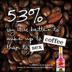 53% of survey respondent would prefer to wake up to coffee than sex!