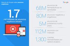 google-desactiva-anuncios-engan%cc%83osos