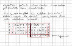Nyt kun polvisukan vartta on neulottu nappilistan verran, jatketaan pitsineuletta yltympäriinsä. Ohjeen alareunassa on nappilista, sen jälk... Periodic Table, Diagram, Periodic Table Chart, Periotic Table