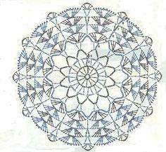 Crochet doily shape