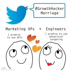 Competition has managed to find its way in almost every sector in the marketing world. Experts believe that healthy competition helps build and keeps pricing at bay. This growing demand has given rise to an all-new term: Growth Hacking. The Marketing, Online Marketing, Business Help, Online Business, Growth Hacking, Competitor Analysis, Behavior, Engineering, Success