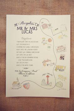 Wedding Ideas Blog for Unique Wedding Tips Planning Weddings