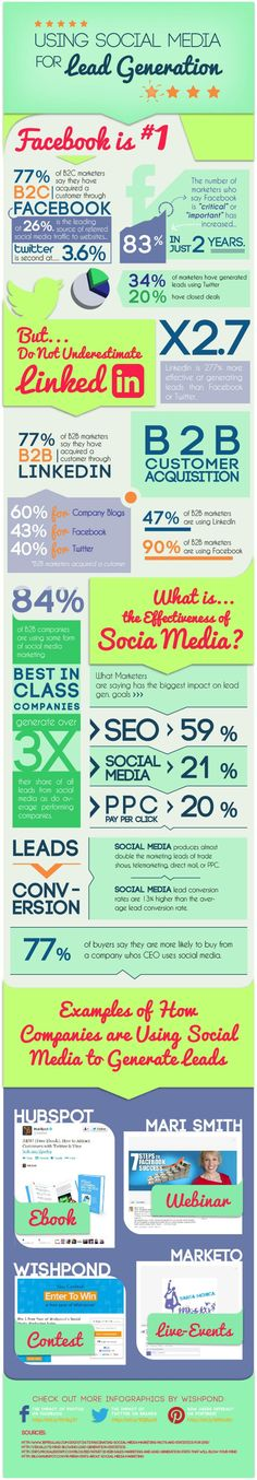 Using Social Media for lead generation #infografia #infographic #socialmedia