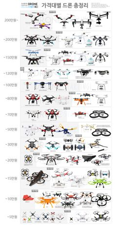Drone summary by price – Gadgets New Technology Gadgets, Drone Technology, Tech Gadgets, Drones, Drone Quadcopter, Air Drone, Drone Remote, Arduino, Drone Videography