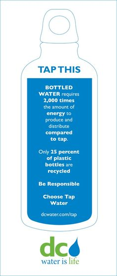 A few good reasons to choose tap water instead of the bottled stuff.