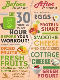 Before and After Workout Snacks (great for Moms) from www. Before and After Workout Snacks (great for Moms) from www. After Workout Snack, Post Workout Snacks, Workout Meals, Sport Nutrition, Fitness Nutrition, Fitness Tips, Get Healthy, Healthy Tips, Healthy Menu