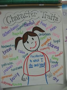 Found online/ words kids can use to describe a Characters traits