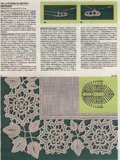 Ivelise Feito à Mão: Barradinhos Vintage estilo Lace