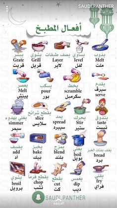 مصطلحات الطبخ انجليزي Learn English Grammar, English Writing Skills, English Vocabulary Words, English Phrases, Learn English Words, English Lessons, Teaching English, English Phonics, English Language Course