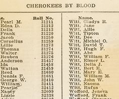 Have you always heard rumors that your grandmother was Cherokee? Want to know if you are eligible to join the Cherokee Nation or Eastern Band of Cherokee Indians? Perhaps I can help. As owner and operator of All Things Cherokee, I've been working with genealogy records for over ten years. All I need are aRead More