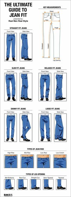 How Jeans Should Fit – Man's Guide To Jean Style Options [Infographic]