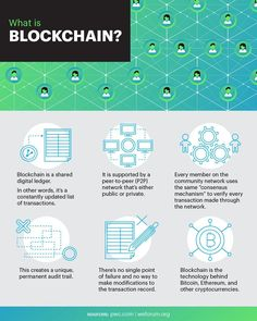 What Is #Blockchain? [Infographic] [by @PwC] #P2P #Cryptocurrency #DLT RT @ipfconline1