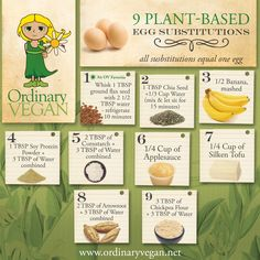 9 Plant-Based Egg Substitutes For A Healthy Diet Make your recipes healthier and cholesterol-free by using plant-based egg substitutes. Here are 9 vegan egg substitutes for binding and moisture.Diet Diet may refer to: Egg Substitute For Binding, Vegan Egg Substitute, Plant Based Eating, Plant Based Diet, Plant Based Recipes, Vegan Life, Raw Vegan, Plant Based Eggs, Whole Food Recipes