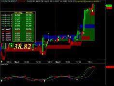 Dts trading system afl