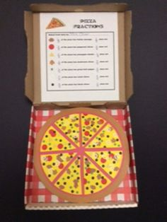 Pizza Fractions:  Glue a red checked paper place mat into bottom of a small pizza box and a worksheet into the lid.  Crust is a brown paper circle with a smaller red circle (sauce) glued on top.  A smaller yellow paper (cheese) was cut into 8ths.  Toppings were made from paper punches. Math 5, Teaching Math, Yellow Paper, Brown Paper, Science Fair Projects, School Projects, Fraction Art, Pizza Fractions, Pizza Project