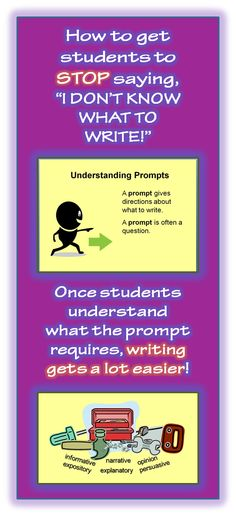 UNDERSTANDING WRITING PROMPTS~ This 56-slide Powerpoint introduces the 3 types of CCSS writing: informative/explanatory (expository), narrative, and opinion (persuasive). Students learn key terms and use a variety of kid-friendly prompts to practice identifying different types of writing. Knowing what the prompt requires makes it easier for students to stick to the topic and add relevant details. When students understand the writing process, writing becomes fun and exciting! $