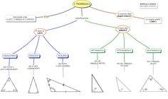 MAPPE per la SCUOLA: I TRIANGOLI, geometria