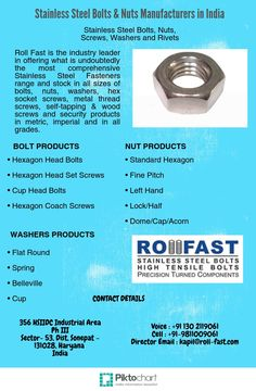 Roll Fast is the industry leader in offering what is undoubtedly the most comprehensive Stainless Steel Fasteners range and stock in all sizes of bolts, nuts, washers, hex socket screws, metal thread screws, self-tapping & wood screws and security products in metric, imperial and in all grades. Stainless Steel Bolts, Stainless Steel Fasteners, Security Products, Wood Screws, Washers, Industrial, Range, India, Metal