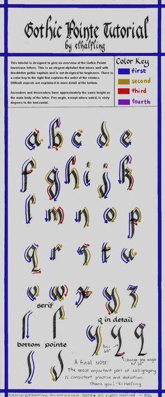 Gothic Pointe Tutorial by elhalfling.deviantart.com on @deviantART  Calligraphy step by step