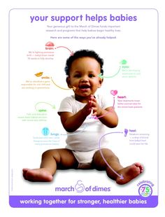 What March of Dimes does for ALL babies