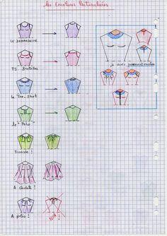 encolures particulières ! Costumes Couture, Techniques Couture, Creation Couture, Couture Tops, Sewing Tutorials, Applique, Quilts, Ftm, Amelie
