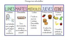 Menta Más Chocolate - RECURSOS PARA EDUCACIÓN INFANTIL: Alimentos: Desayuno saludable