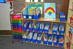 leveled classroom library