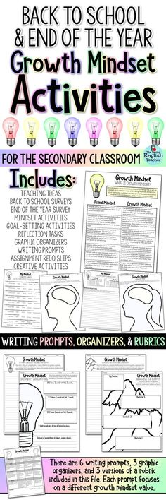 Bring growth mindset into your middle school and high school classroom in the beginning and end of the year with these back to school and end of the year growth mindset activities.
