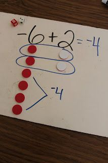 Apples 4 Bookworms: Teaching Positive and Negative Integers