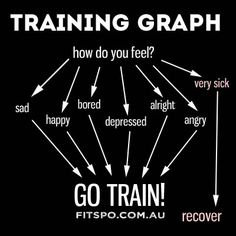That's it in a nutshell. Unless you're sick, bleeding, unconscious or have one or more broken bones, go train.